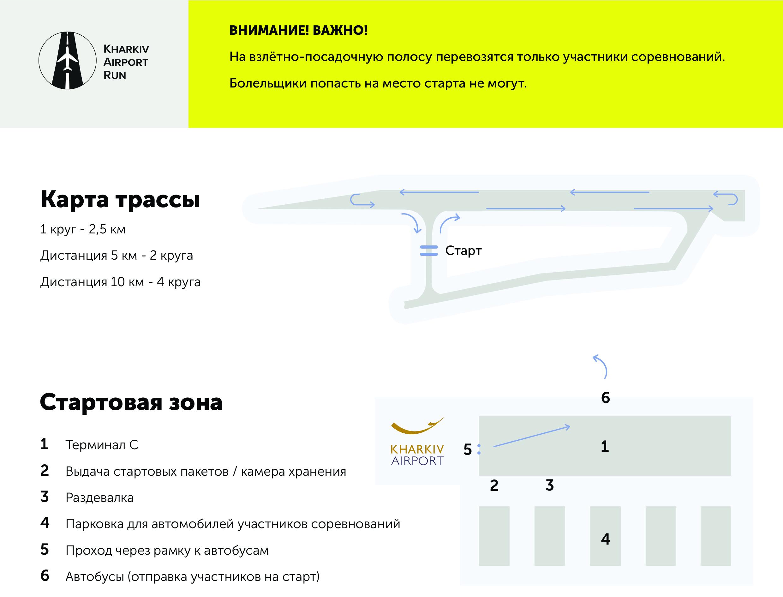 Kharkiv Airport Run 2019